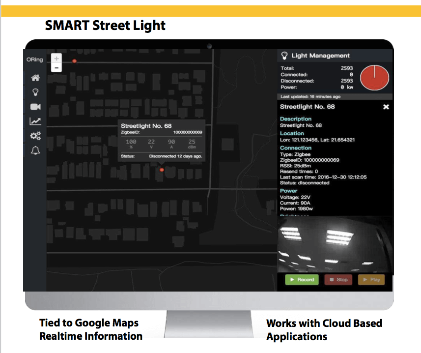 smart street lights dashboard