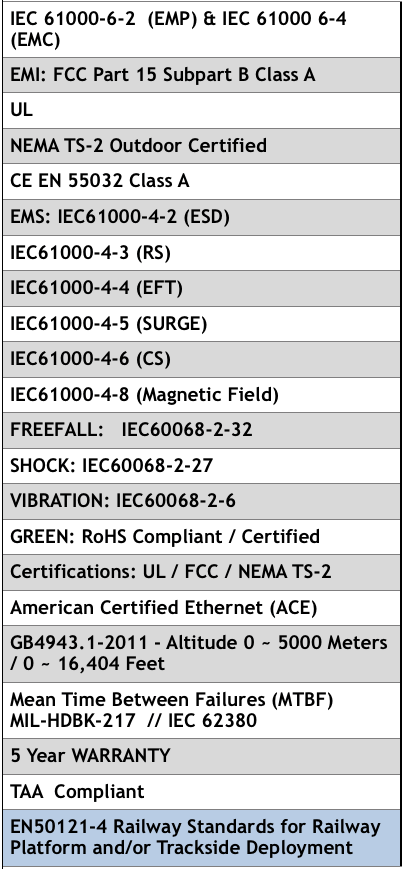 Industrial Ethernet vs Enterprise Ethernet Standards Chart